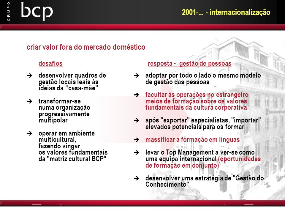 2001-... - internacionalização