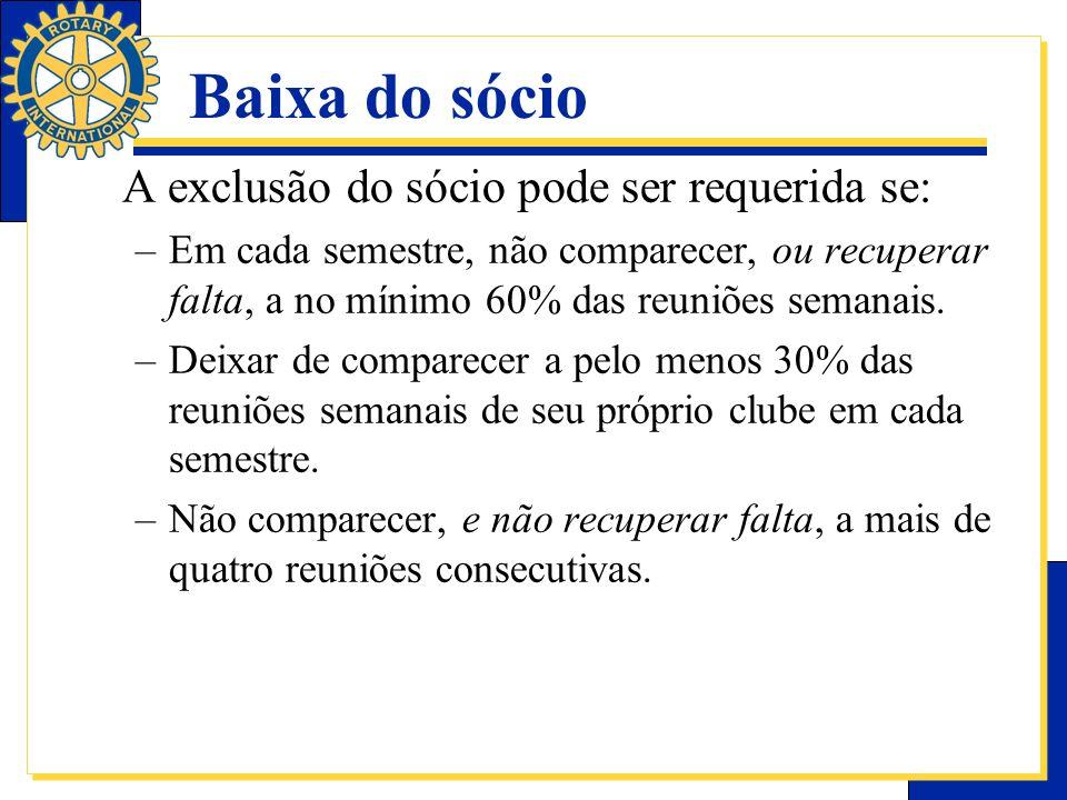 Baixa do sócio A exclusão do sócio pode ser requerida se: