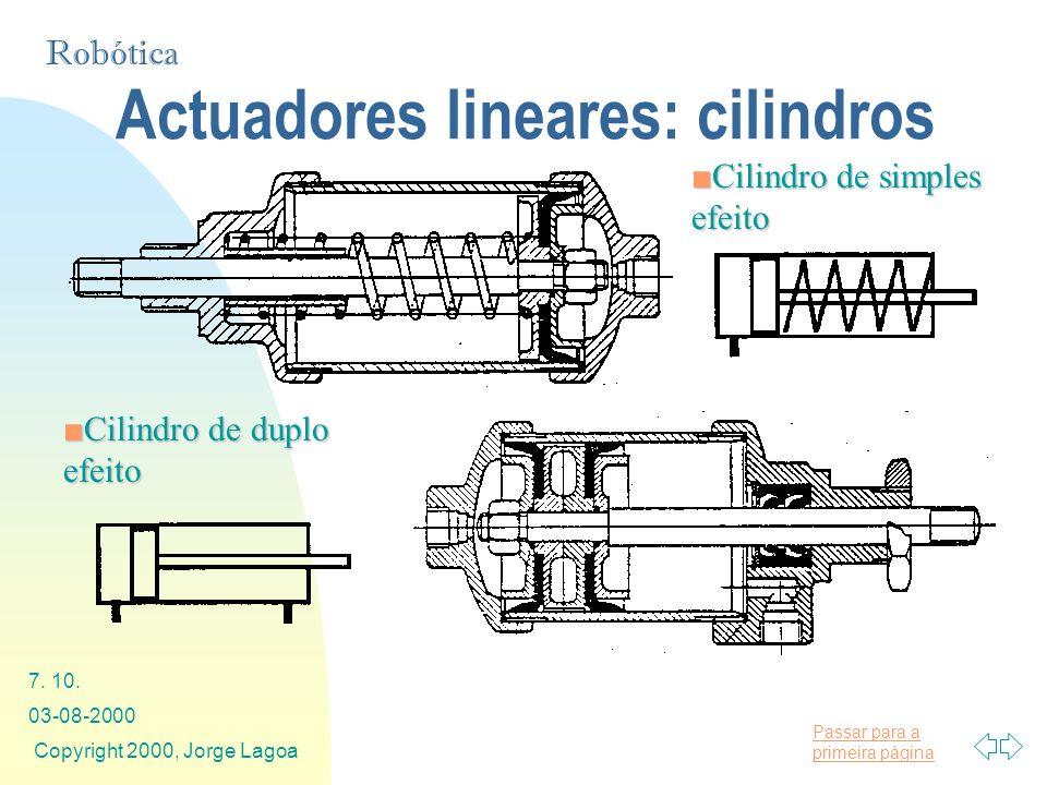 Actuadores lineares: cilindros