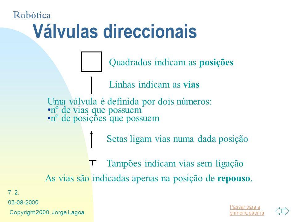 Válvulas direccionais