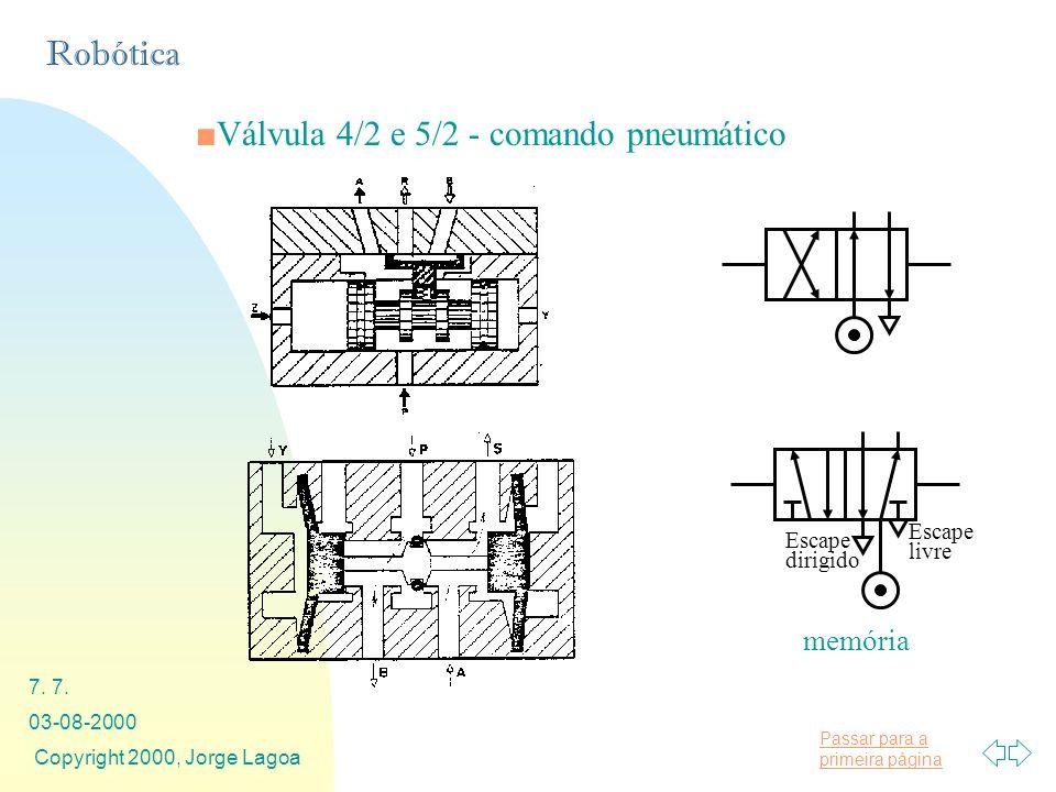 Válvula 4/2 e 5/2 - comando pneumático