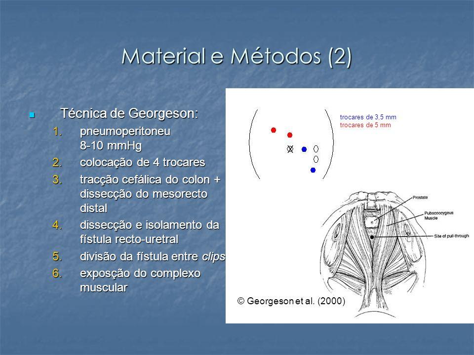 Material e Métodos (2) Técnica de Georgeson: pneumoperitoneu 8-10 mmHg