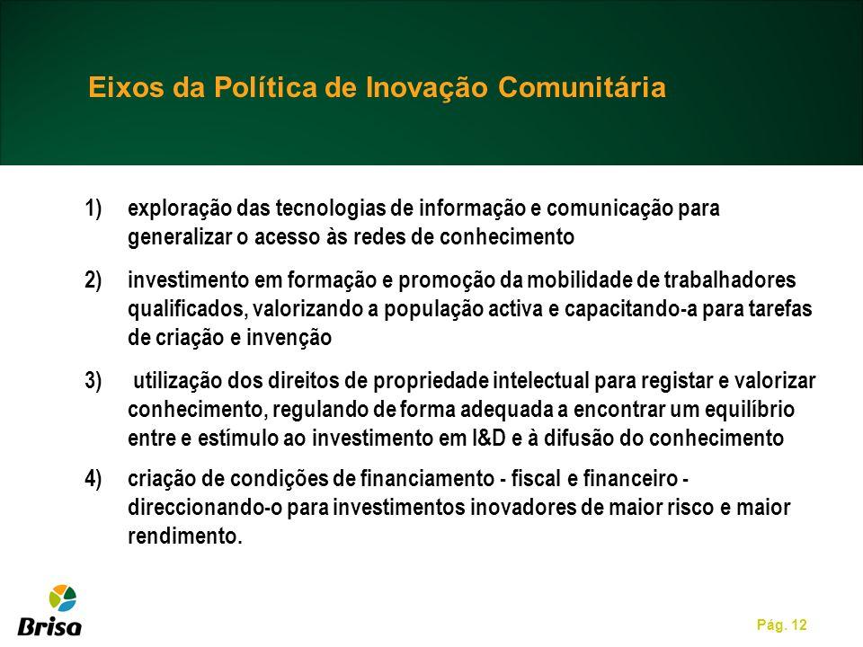Eixos da Política de Inovação Comunitária