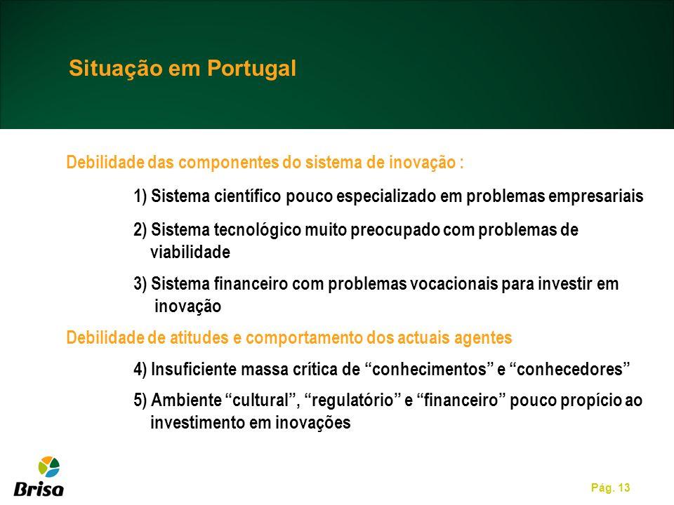 Situação em Portugal Debilidade das componentes do sistema de inovação : 1) Sistema científico pouco especializado em problemas empresariais.