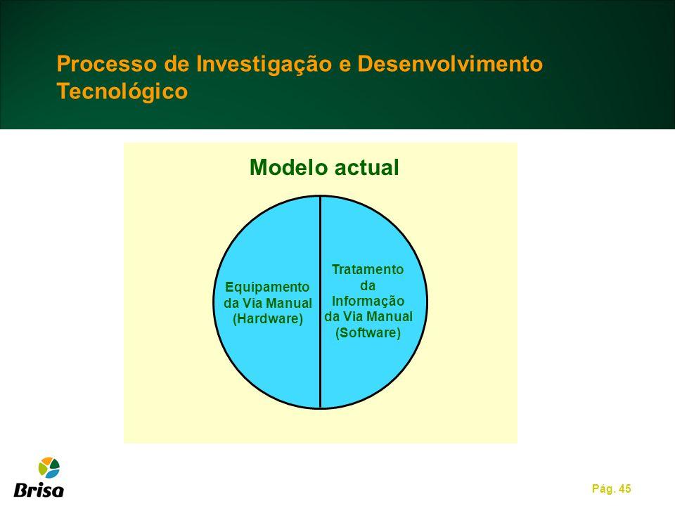 Processo de Investigação e Desenvolvimento Tecnológico