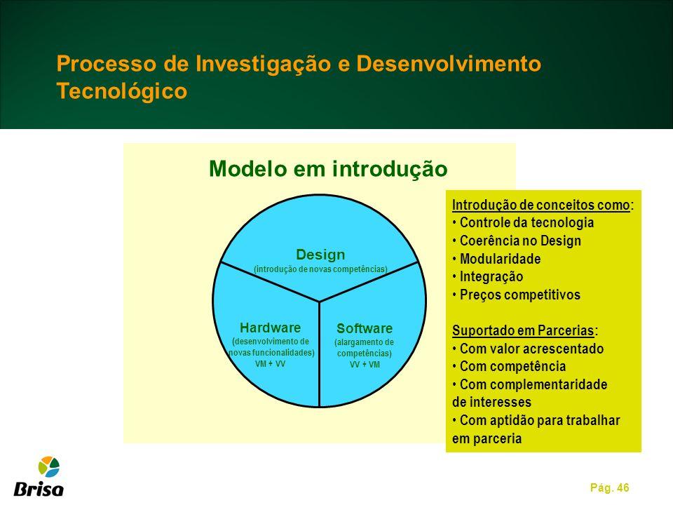 (introdução de novas competências) novas funcionalidades)