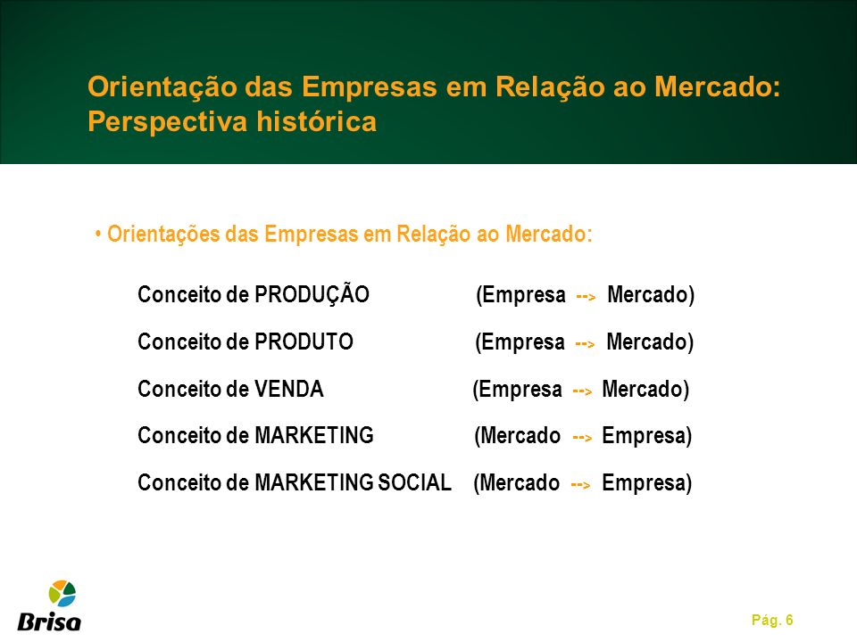 Orientação das Empresas em Relação ao Mercado: Perspectiva histórica