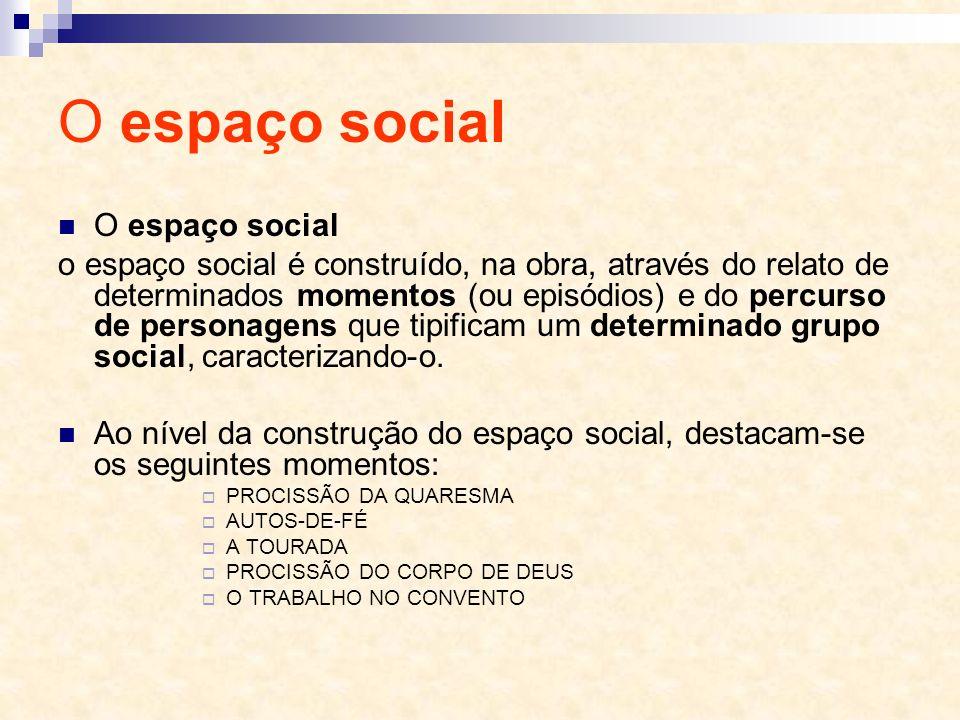 O espaço social O espaço social