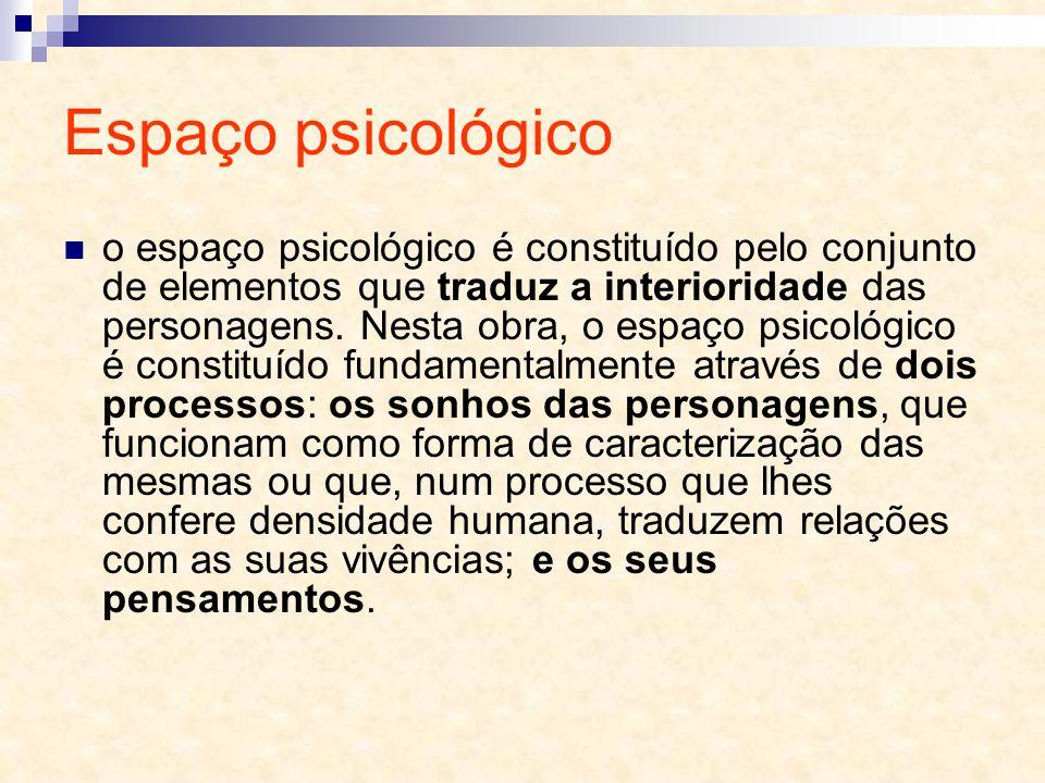 Espaço psicológico