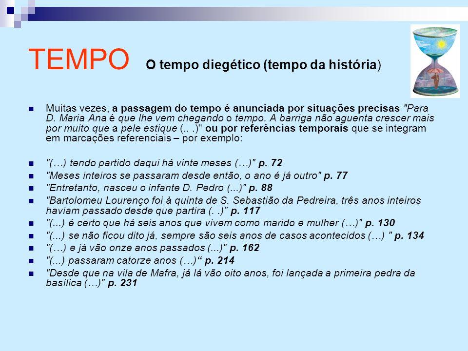 TEMPO O tempo diegético (tempo da história)