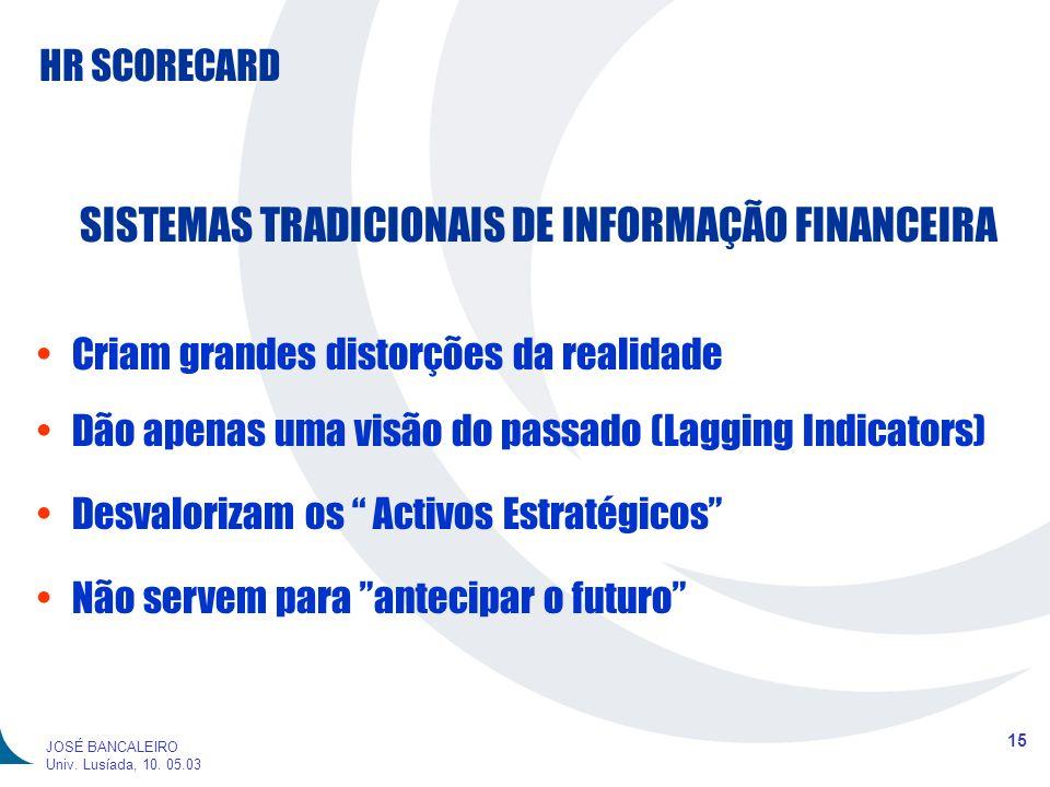 SISTEMAS TRADICIONAIS DE INFORMAÇÃO FINANCEIRA