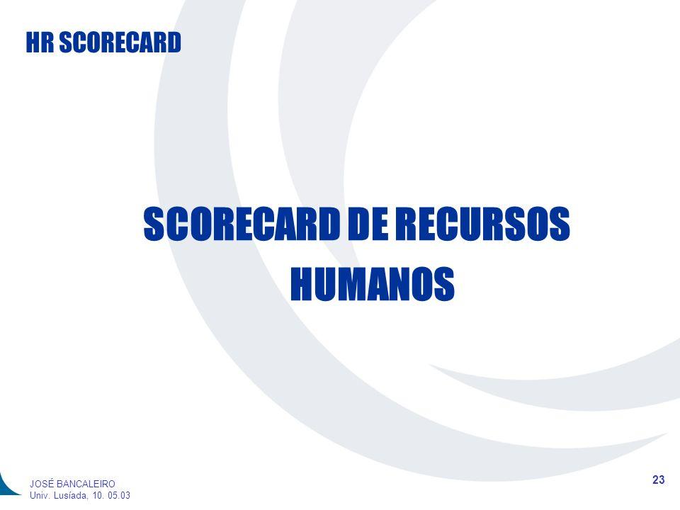 SCORECARD DE RECURSOS HUMANOS