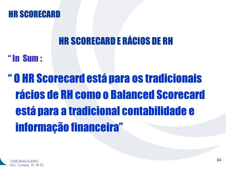 HR SCORECARD E RÁCIOS DE RH