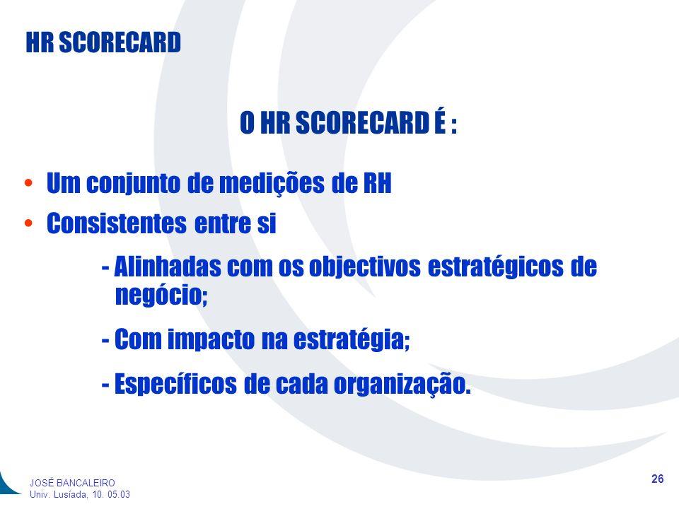 O HR SCORECARD É : Um conjunto de medições de RH Consistentes entre si