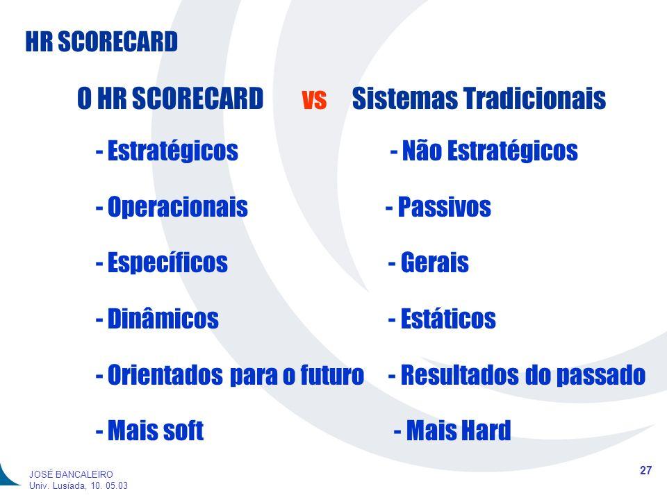 O HR SCORECARD vs Sistemas Tradicionais