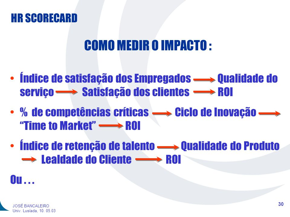 COMO MEDIR O IMPACTO : Índice de satisfação dos Empregados Qualidade do serviço Satisfação dos clientes ROI.