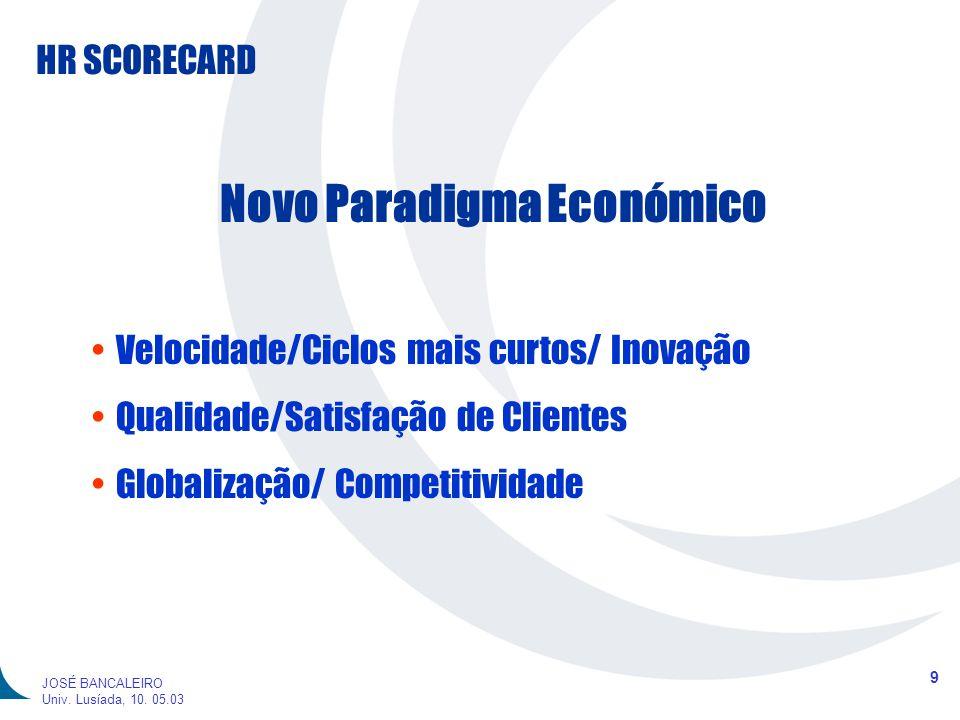 Novo Paradigma Económico