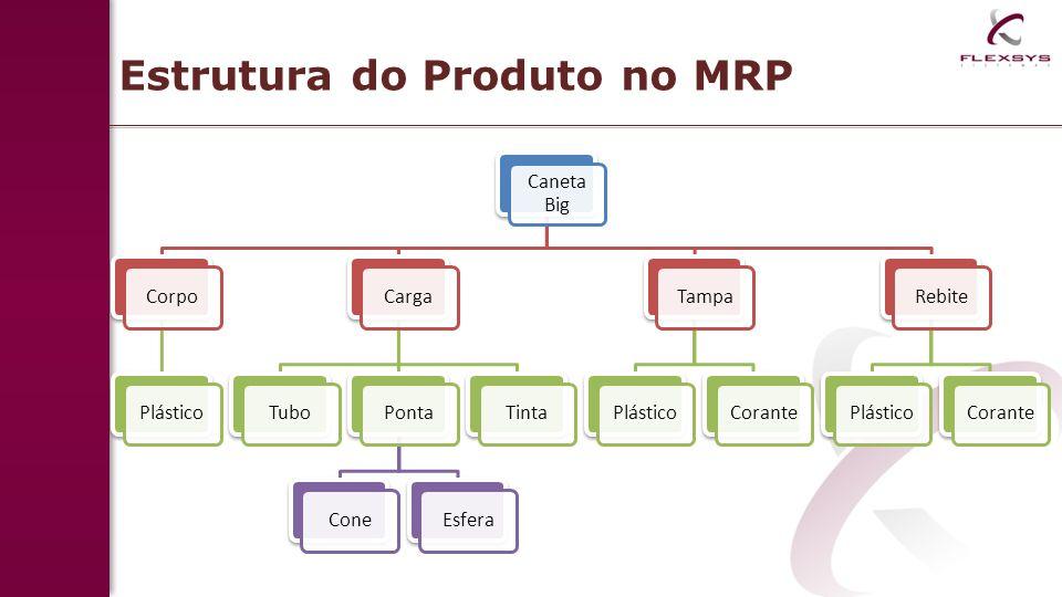 Estrutura do Produto no MRP