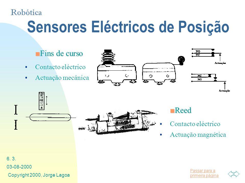 Sensores Eléctricos de Posição