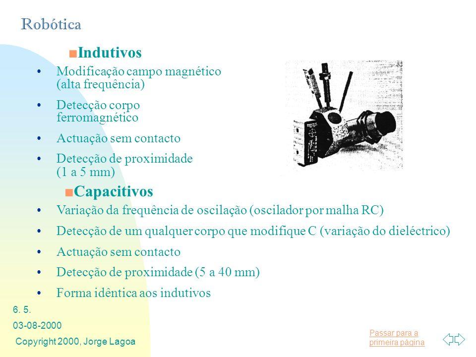 Indutivos Capacitivos Modificação campo magnético (alta frequência)