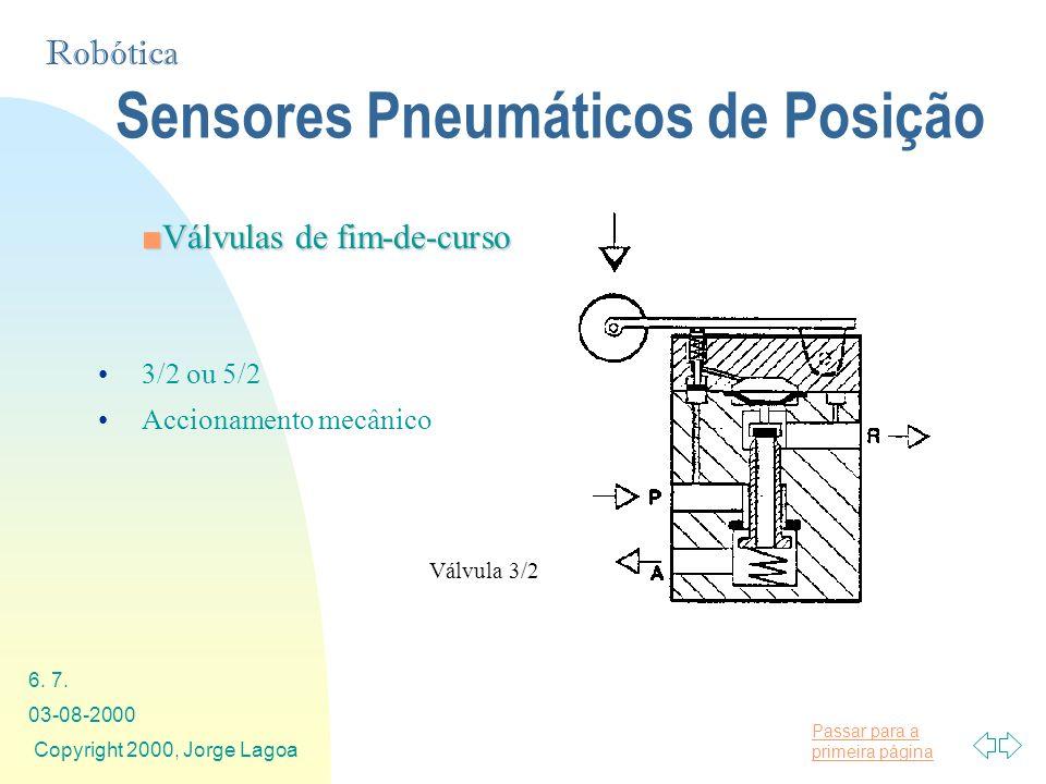 Sensores Pneumáticos de Posição