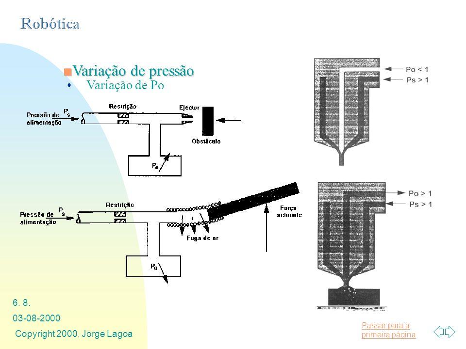 Variação de pressão Variação de Po 03-08-2000