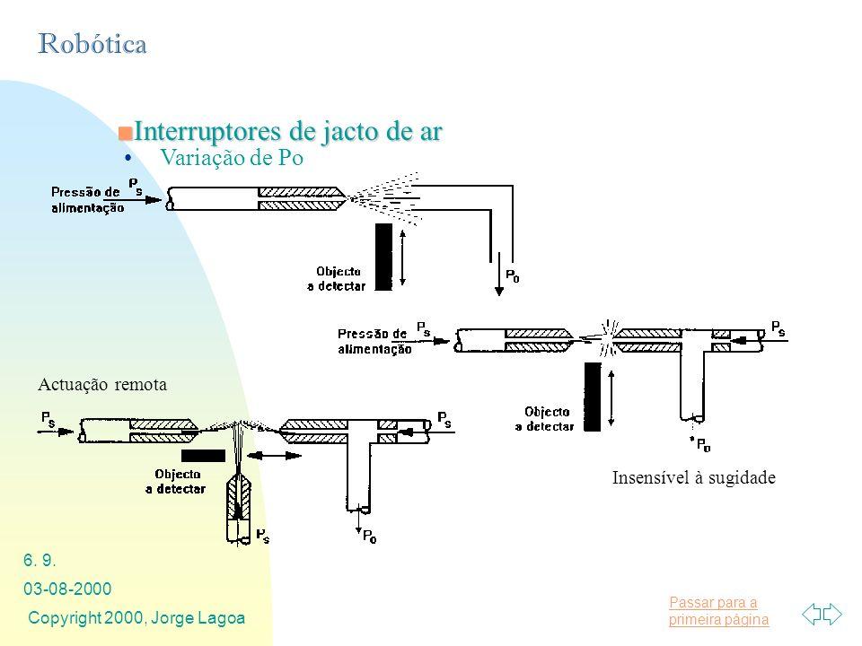 Interruptores de jacto de ar