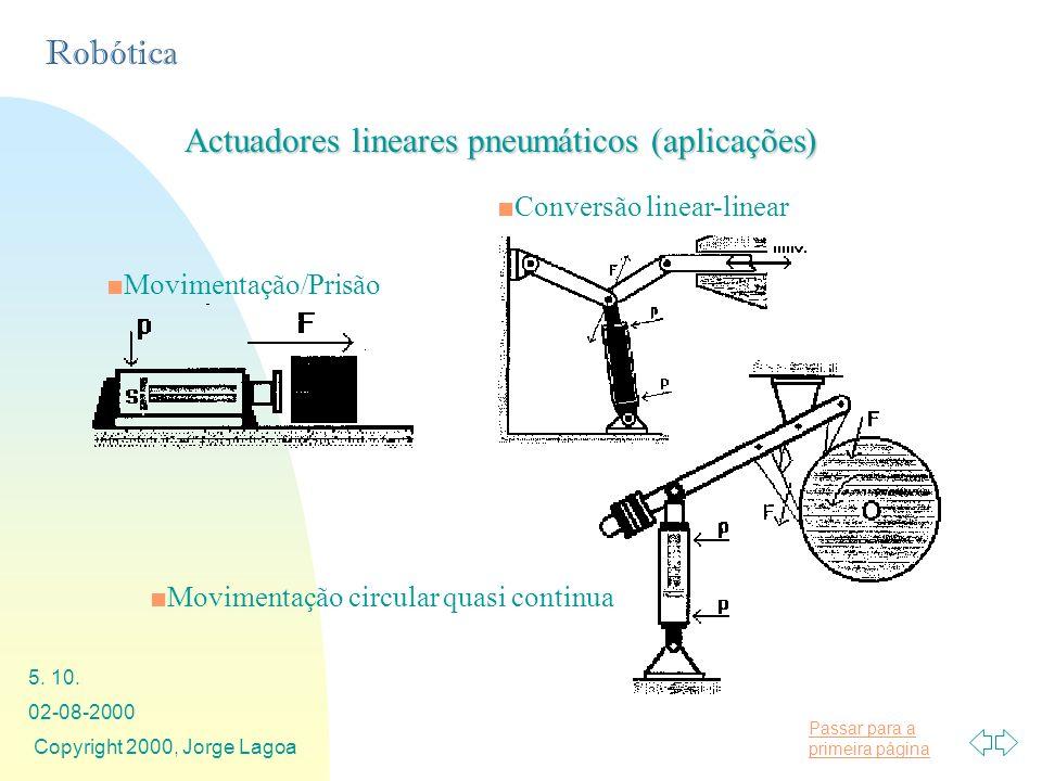 Actuadores lineares pneumáticos (aplicações)