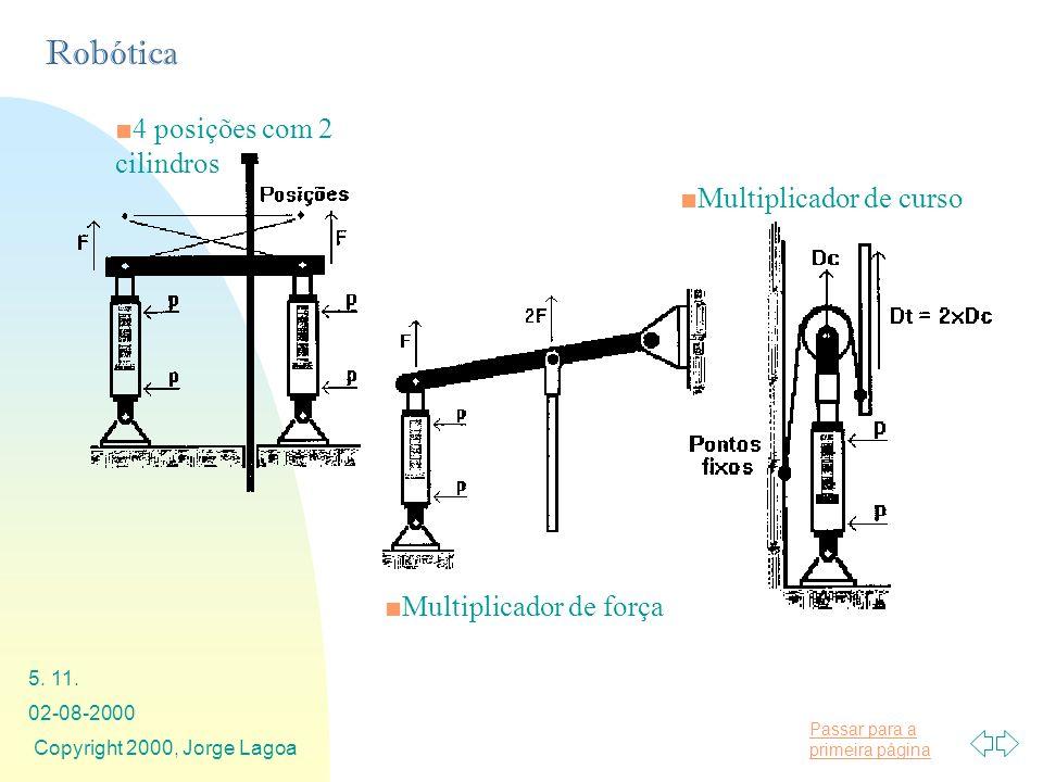 4 posições com 2 cilindros