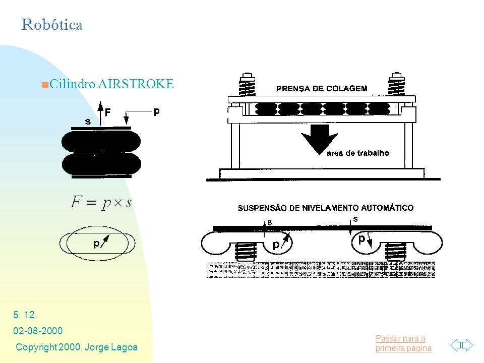 Cilindro AIRSTROKE 02-08-2000 Copyright 2000, Jorge Lagoa