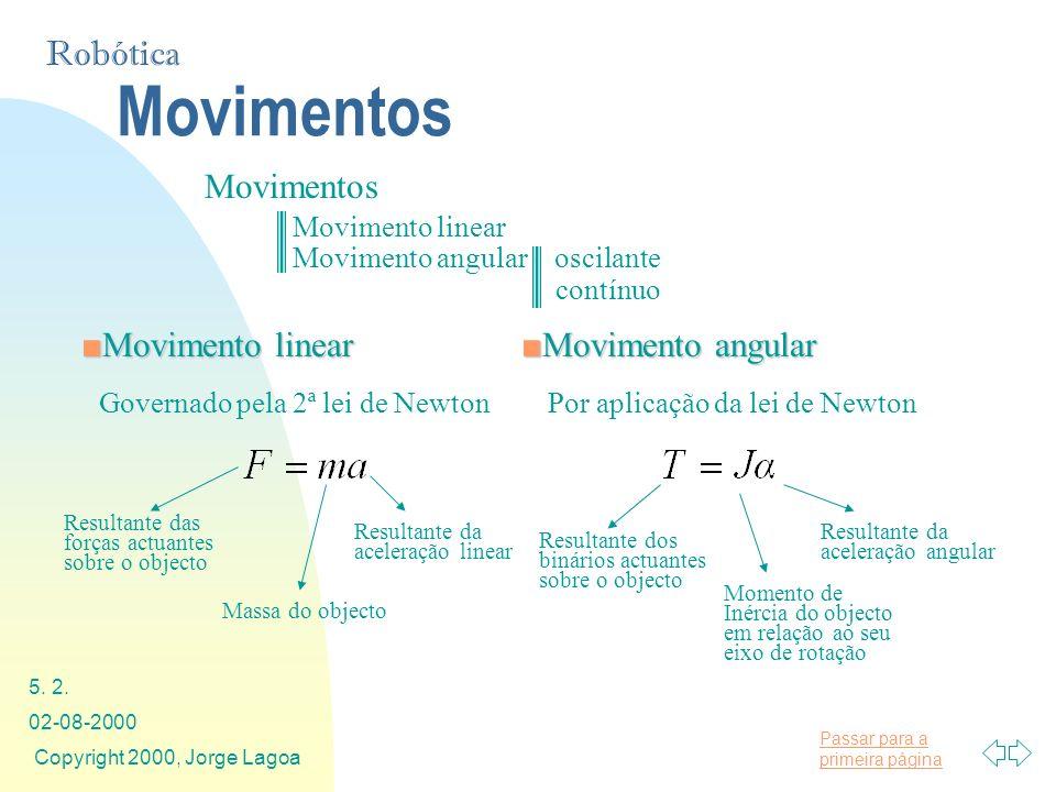Movimentos Movimentos Movimento linear Movimento angular