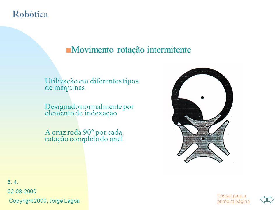 Movimento rotação intermitente