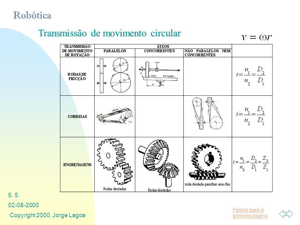 Transmissão de movimento circular