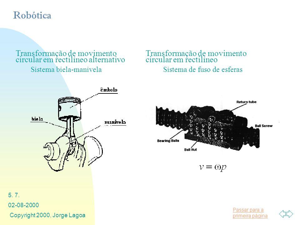 Transformação de movimento circular em rectilíneo alternativo