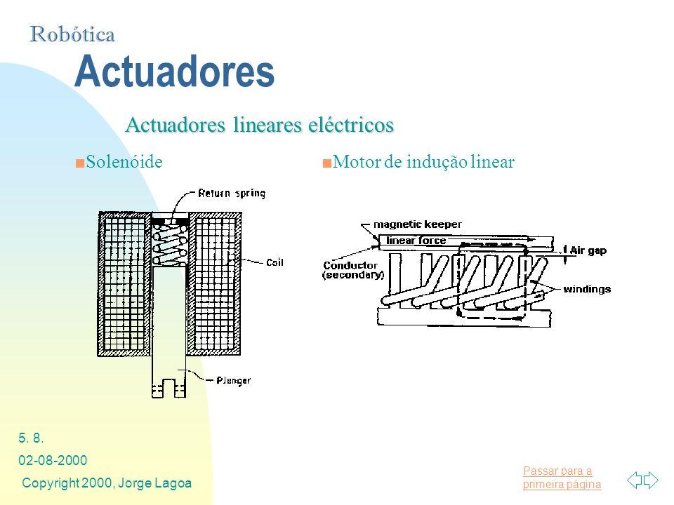 Actuadores Actuadores lineares eléctricos Solenóide