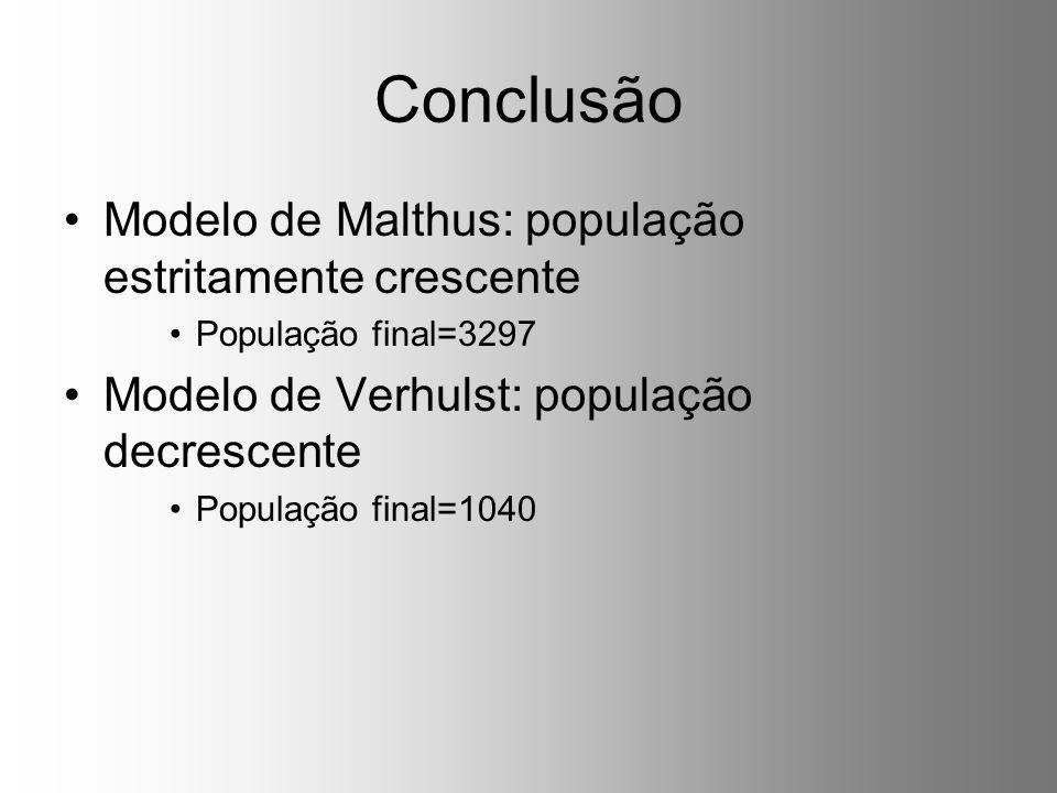 Conclusão Modelo de Malthus: população estritamente crescente