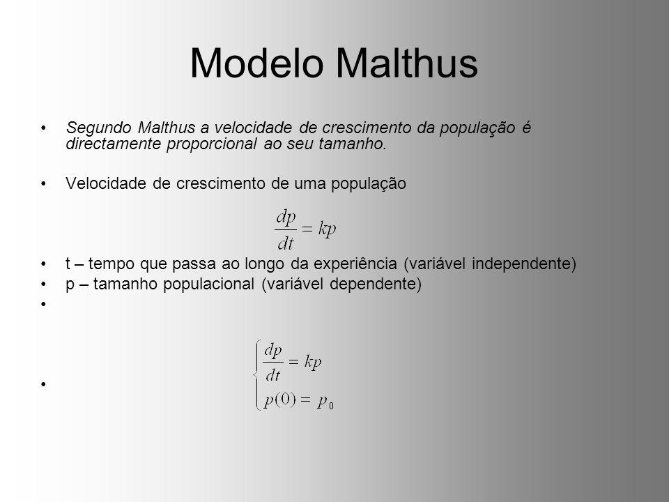 Modelo Malthus Segundo Malthus a velocidade de crescimento da população é directamente proporcional ao seu tamanho.