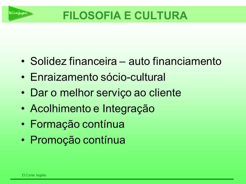 Solidez financeira – auto financiamento Enraizamento sócio-cultural