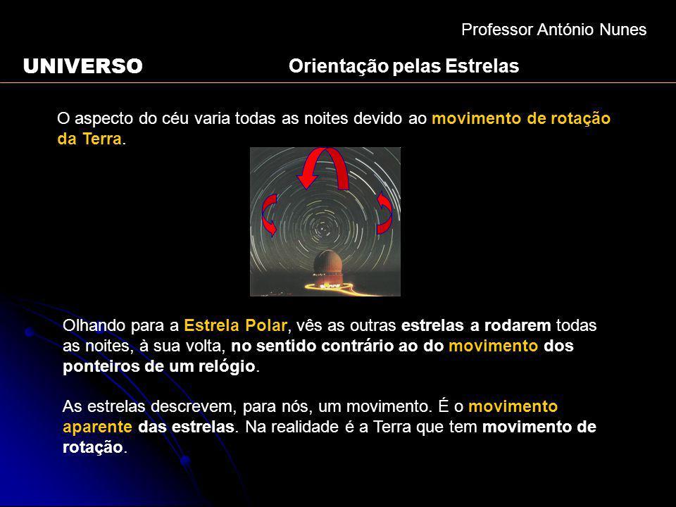 UNIVERSO Orientação pelas Estrelas Professor António Nunes