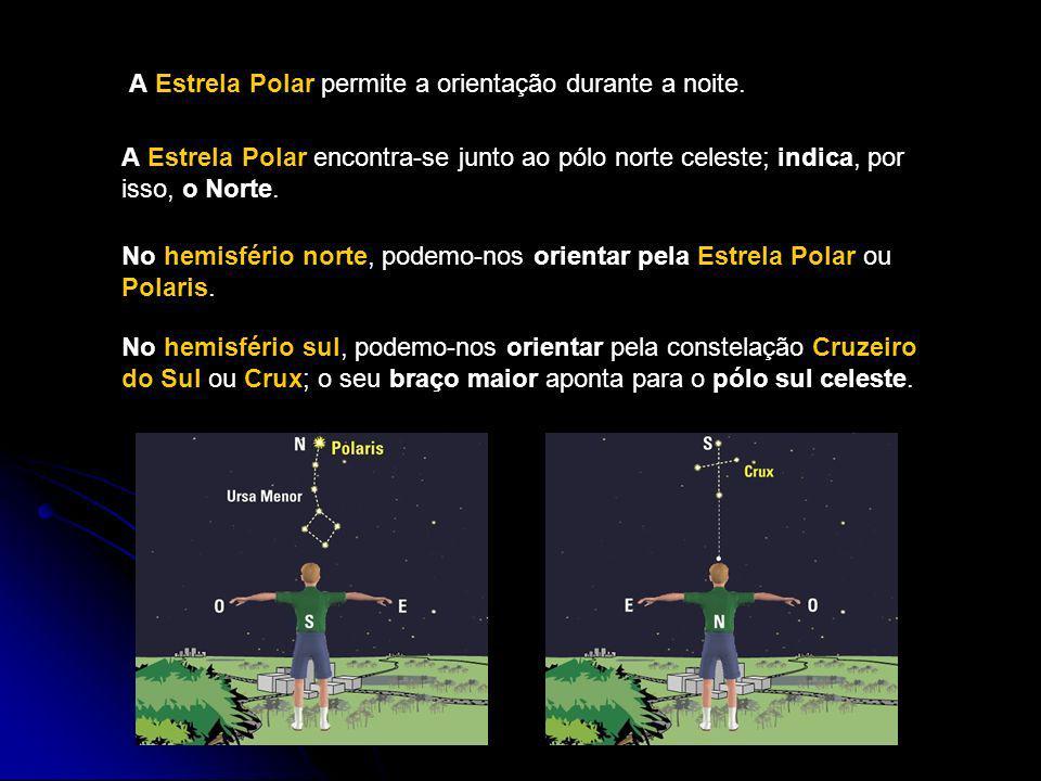 A Estrela Polar permite a orientação durante a noite.