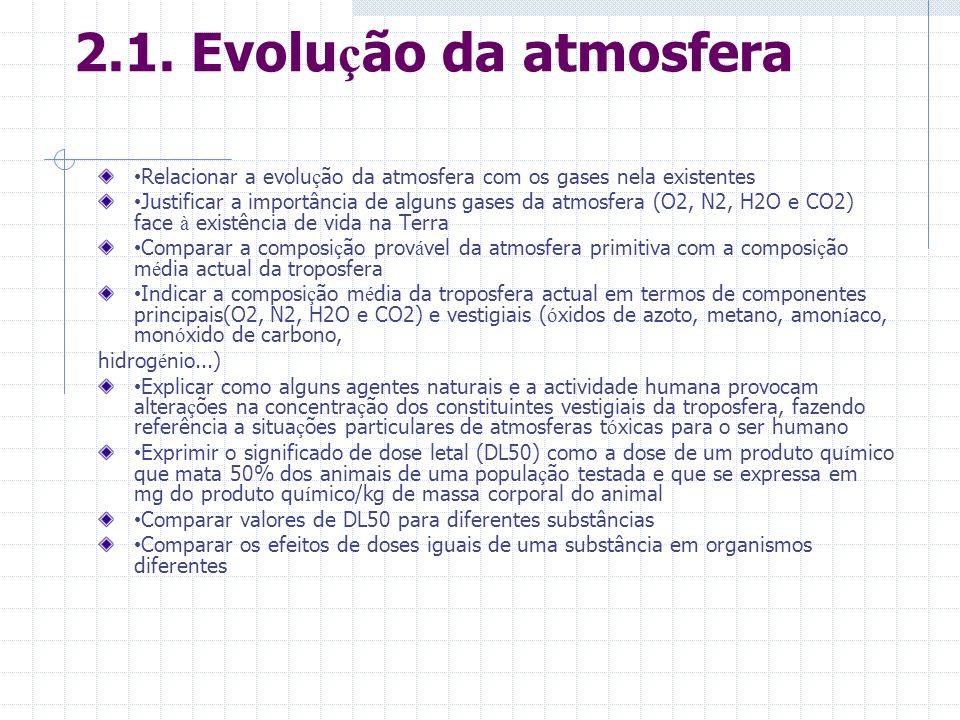 2.1. Evolução da atmosfera •Relacionar a evolução da atmosfera com os gases nela existentes.