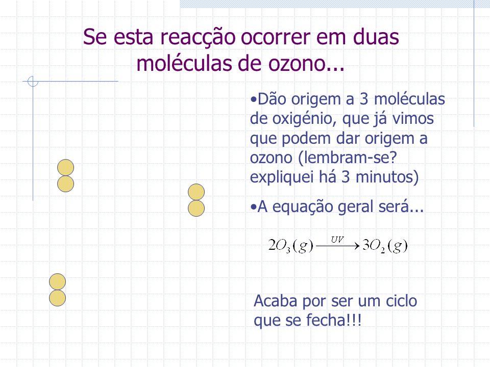 Se esta reacção ocorrer em duas moléculas de ozono...
