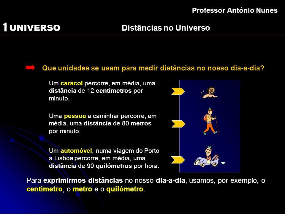 1 UNIVERSO Distâncias no Universo Professor António Nunes