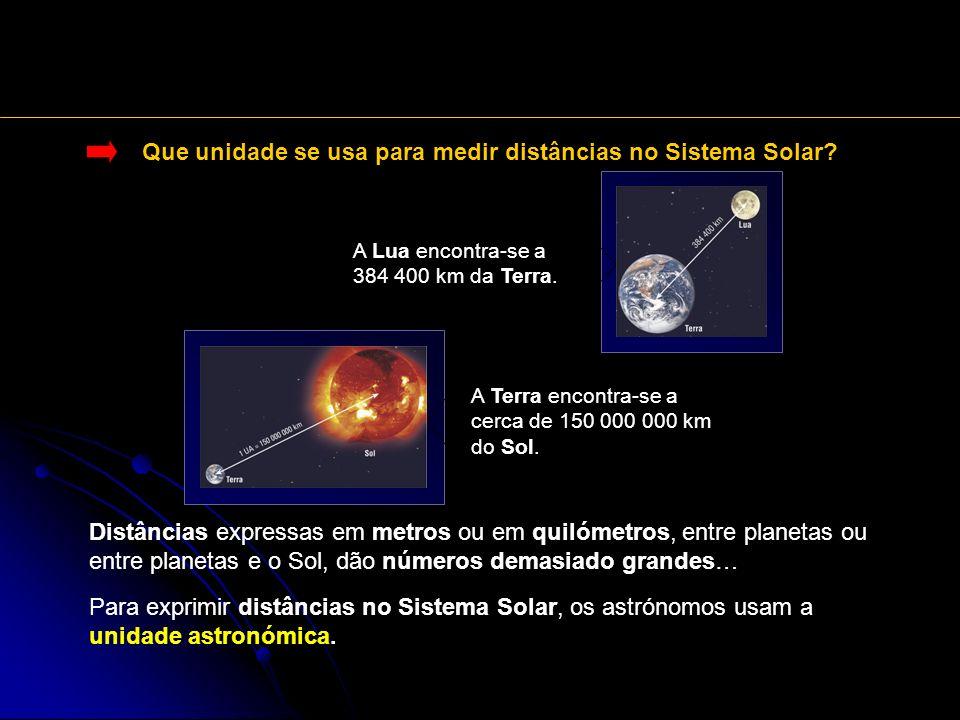 Que unidade se usa para medir distâncias no Sistema Solar
