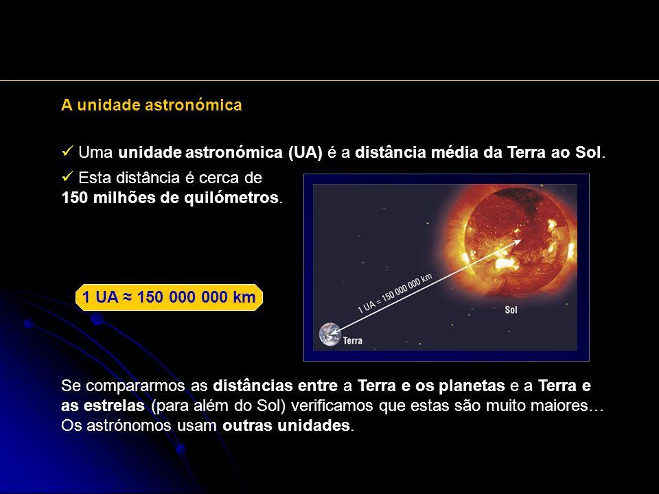 A unidade astronómica  Uma unidade astronómica (UA) é a distância média da Terra ao Sol.  Esta distância é cerca de.