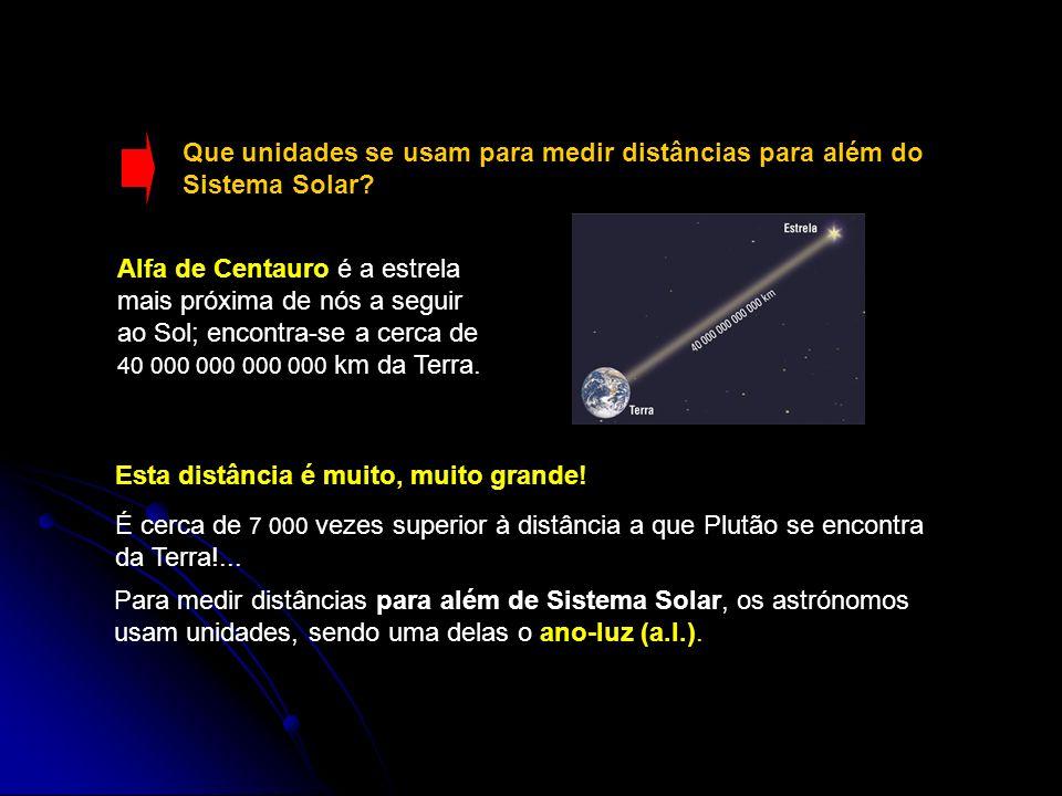 Que unidades se usam para medir distâncias para além do Sistema Solar
