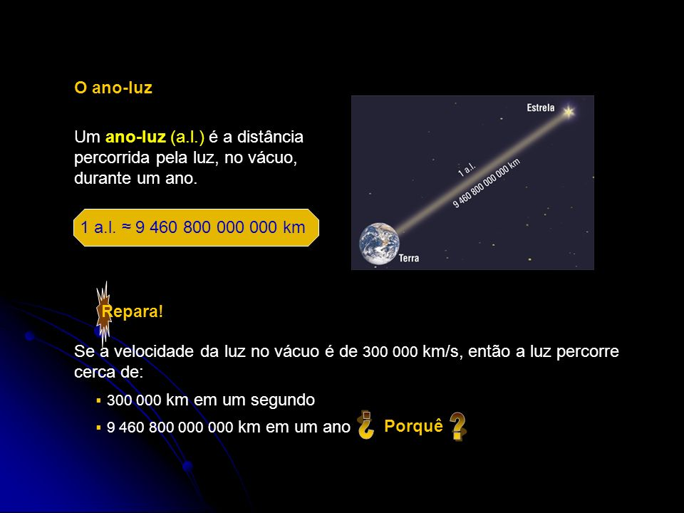 O ano-luz Um ano-luz (a.l.) é a distância percorrida pela luz, no vácuo, durante um ano. 1 a.l. ≈ 9 460 800 000 000 km.