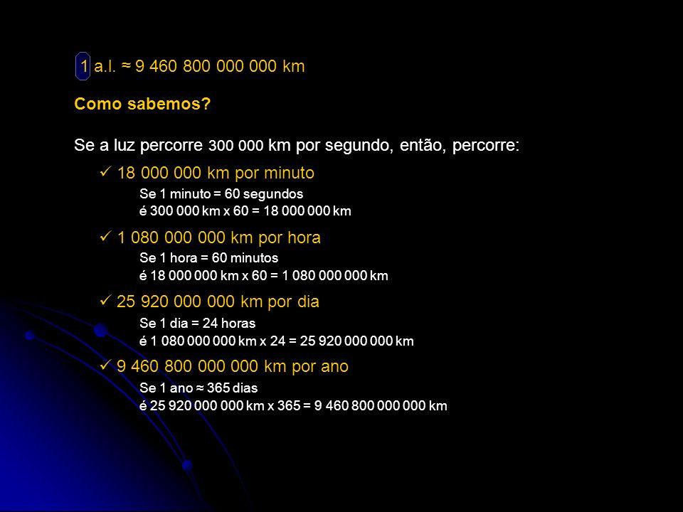 Se a luz percorre 300 000 km por segundo, então, percorre: