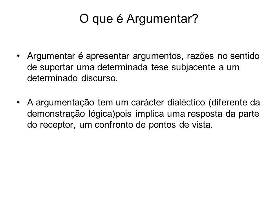 O que é Argumentar Argumentar é apresentar argumentos, razões no sentido de suportar uma determinada tese subjacente a um determinado discurso.