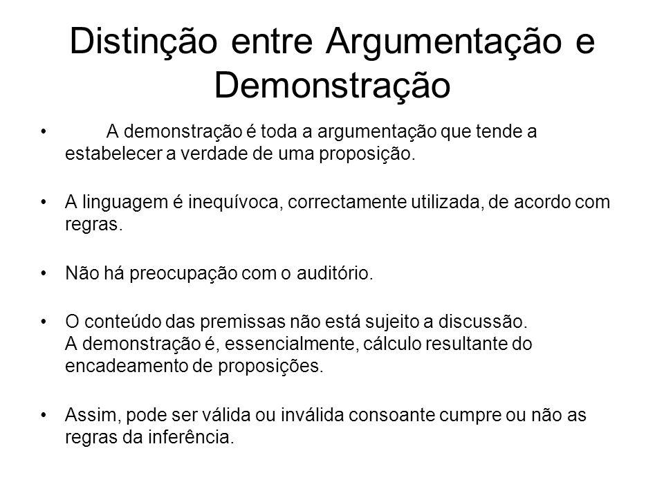 Distinção entre Argumentação e Demonstração